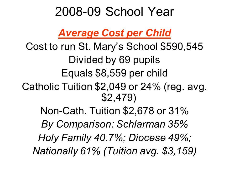 2008-09 School Year Average Cost per Child Cost to run St.