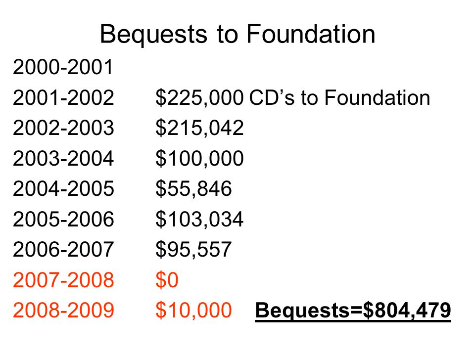 Bequests to Foundation 2000-2001 2001-2002$225,000 CD's to Foundation 2002-2003$215,042 2003-2004$100,000 2004-2005$55,846 2005-2006$103,034 2006-2007$95,557 2007-2008$0 2008-2009$10,000 Bequests=$804,479