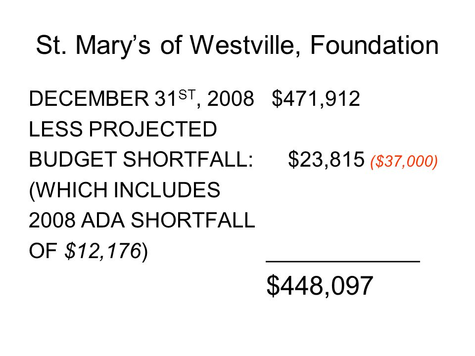 St. Mary's of Westville, Foundation DECEMBER 31 ST, 2008 $471,912 LESS PROJECTED BUDGET SHORTFALL: $23,815 ($37,000) (WHICH INCLUDES 2008 ADA SHORTFAL