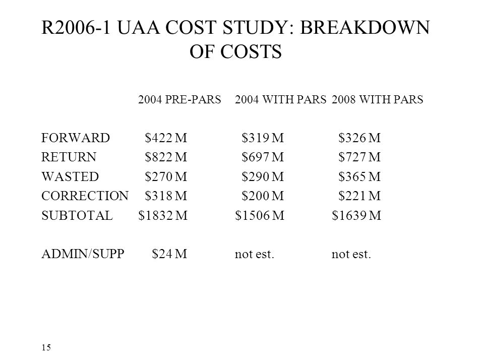 15 R2006-1 UAA COST STUDY: BREAKDOWN OF COSTS 2004 PRE-PARS2004 WITH PARS2008 WITH PARS FORWARD $422 M $319 M $326 M RETURN $822 M $697 M $727 M WASTE