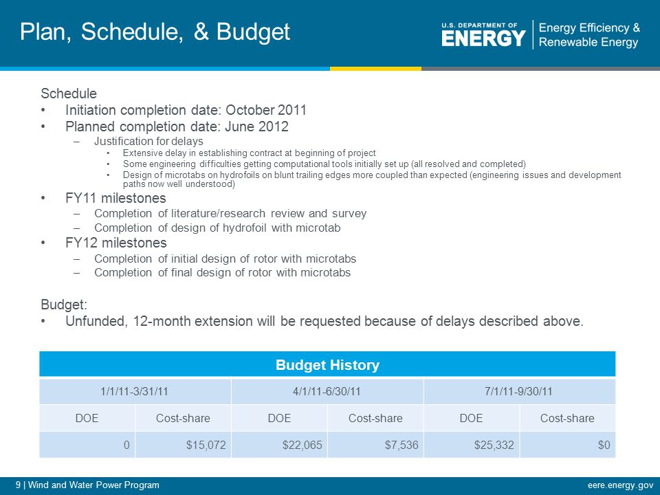 9 | Wind and Water Power Programeere.energy.gov Plan, Schedule, & Budget Schedule Initiation completion date: October 2011 Planned completion date: June 2012 –Justification for delays Extensive delay in establishing contract at beginning of project Some engineering difficulties getting computational tools initially set up (all resolved and completed) Design of microtabs on hydrofoils on blunt trailing edges more coupled than expected (engineering issues and development paths now well understood) FY11 milestones –Completion of literature/research review and survey –Completion of design of hydrofoil with microtab FY12 milestones –Completion of initial design of rotor with microtabs –Completion of final design of rotor with microtabs Budget: Unfunded, 12-month extension will be requested because of delays described above.