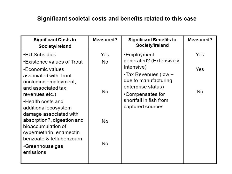 Significant societal costs and benefits related to this case Significant Costs to Society/Ireland Measured Significant Benefits to Society/Ireland Measured.