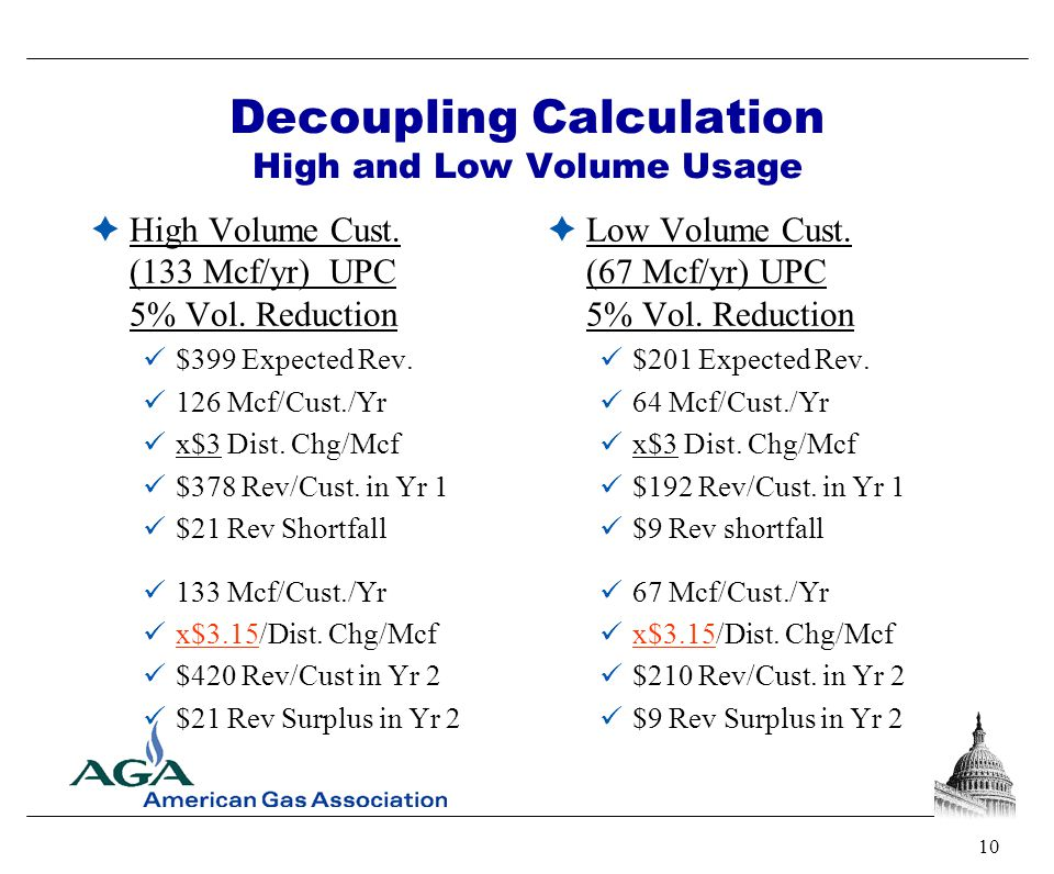 10 Decoupling Calculation High and Low Volume Usage  High Volume Cust. (133 Mcf/yr) UPC 5% Vol. Reduction $399 Expected Rev. 126 Mcf/Cust./Yr x$3 Dis