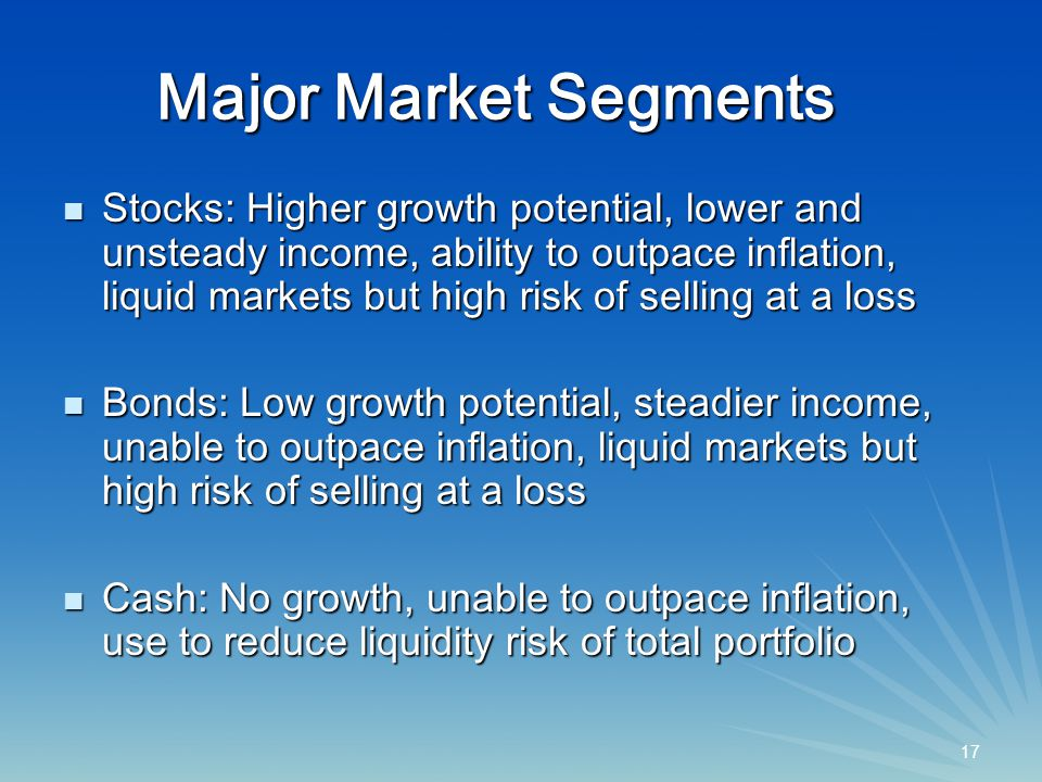 17 Major Market Segments Stocks: Higher growth potential, lower and unsteady income, ability to outpace inflation, liquid markets but high risk of selling at a loss Stocks: Higher growth potential, lower and unsteady income, ability to outpace inflation, liquid markets but high risk of selling at a loss Bonds: Low growth potential, steadier income, unable to outpace inflation, liquid markets but high risk of selling at a loss Bonds: Low growth potential, steadier income, unable to outpace inflation, liquid markets but high risk of selling at a loss Cash: No growth, unable to outpace inflation, use to reduce liquidity risk of total portfolio Cash: No growth, unable to outpace inflation, use to reduce liquidity risk of total portfolio