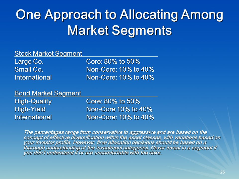 25 One Approach to Allocating Among Market Segments Stock Market Segment Large Co.Core: 80% to 50% Small Co.