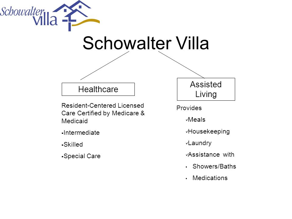 Schowalter Villa Healthcare Resident-Centered Licensed Care Certified by Medicare & Medicaid  Intermediate  Skilled  Special Care Assisted Living Provides Meals Housekeeping Laundry Assistance with Showers/Baths Medications