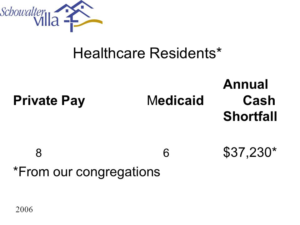 Healthcare Residents* Annual Private Pay Medicaid Cash Shortfall 8 6 $37,230* *From our congregations 2006