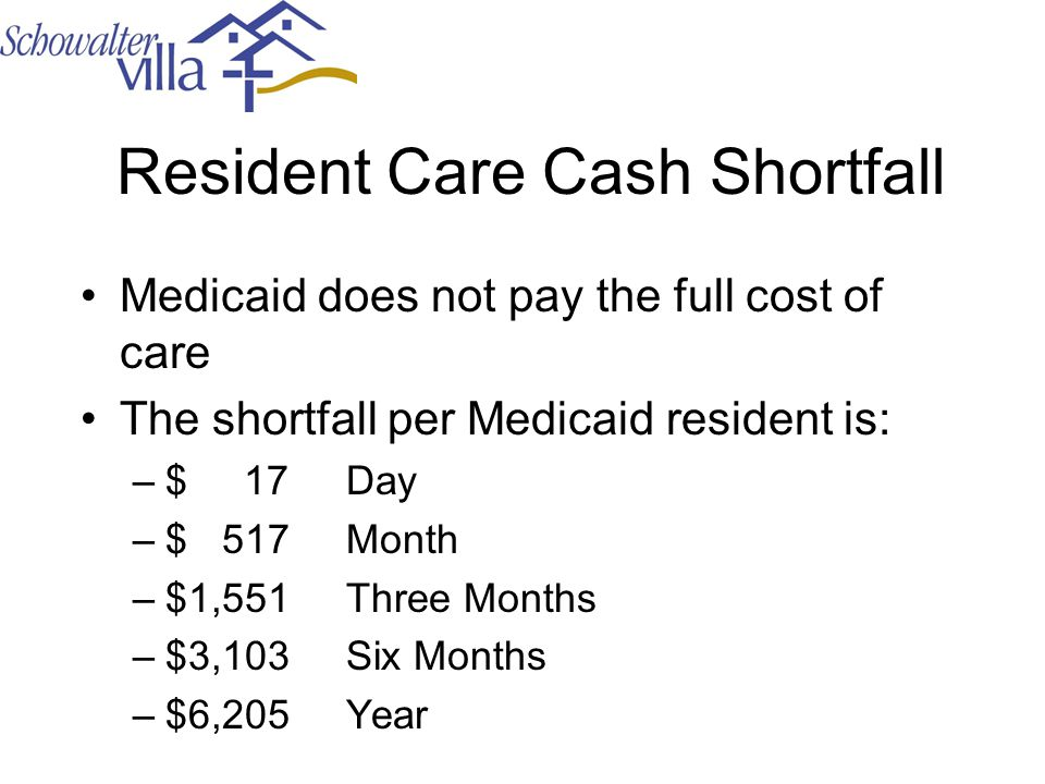 Resident Care Cash Shortfall Medicaid does not pay the full cost of care The shortfall per Medicaid resident is: –$ 17 Day –$ 517 Month –$1,551 Three Months –$3,103 Six Months –$6,205 Year