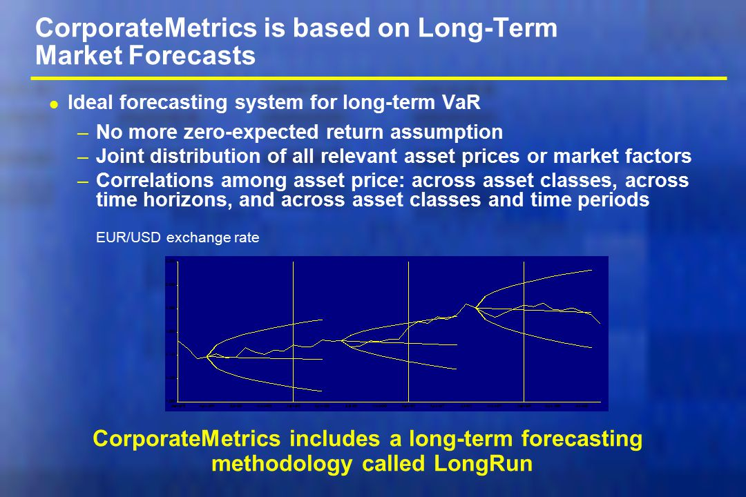 CorporateMetrics is based on Long-Term Market Forecasts l Ideal forecasting system for long-term VaR –No more zero-expected return assumption –Joint d