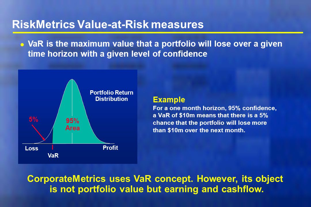 RiskMetrics Value-at-Risk measures Example For a one month horizon, 95% confidence, a VaR of $10m means that there is a 5% chance that the portfolio w