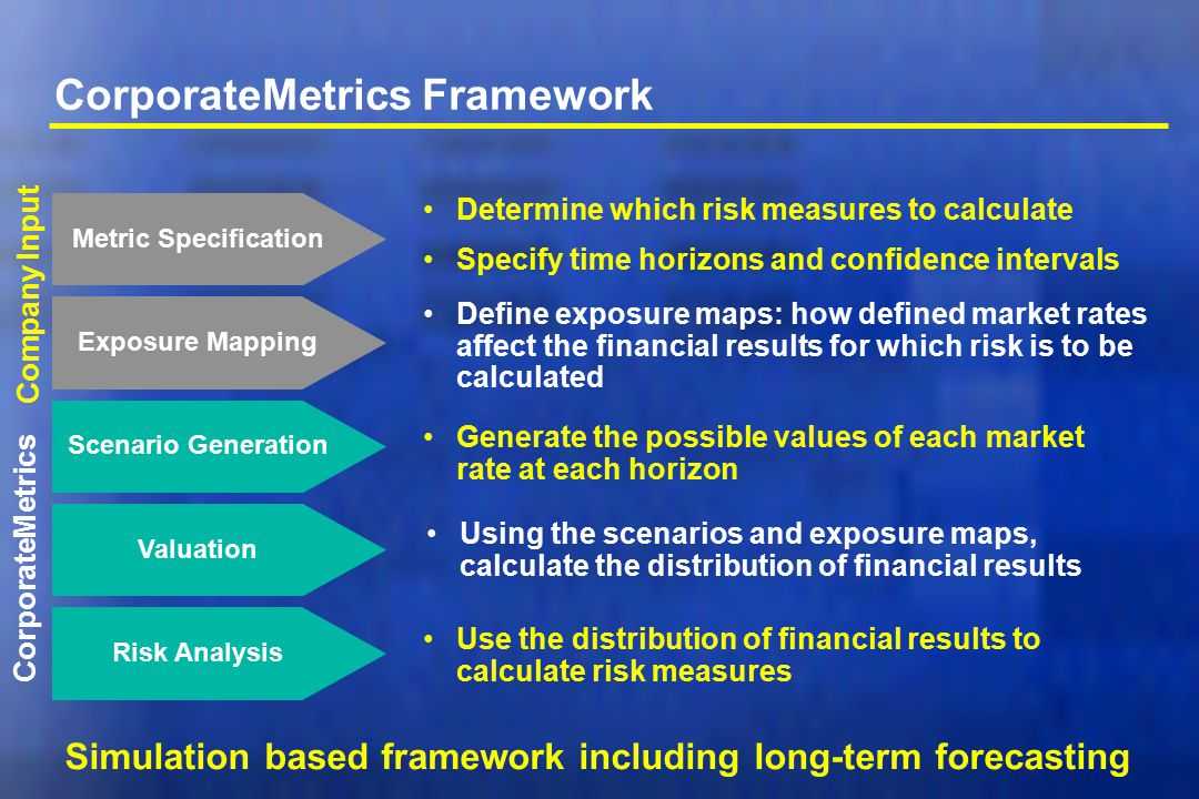 CorporateMetrics Framework Metric Specification Exposure Mapping Scenario Generation Valuation Risk Analysis Simulation based framework including long