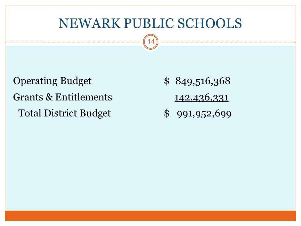NEWARK PUBLIC SCHOOLS 14 Operating Budget $ 849,516,368 Grants & Entitlements 142,436,331 Total District Budget $ 991,952,699