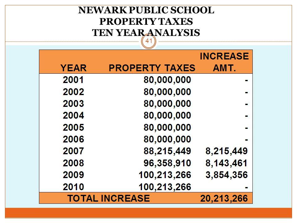 NEWARK PUBLIC SCHOOL PROPERTY TAXES TEN YEAR ANALYSIS 41