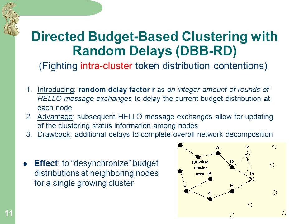 11 Directed Budget-Based Clustering with Random Delays (DBB-RD) Effect: to desynchronize budget distributions at neighboring nodes for a single growing cluster 1.Introducing: random delay factor r as an integer amount of rounds of HELLO message exchanges to delay the current budget distribution at each node 2.Advantage: subsequent HELLO message exchanges allow for updating of the clustering status information among nodes 3.Drawback: additional delays to complete overall network decomposition (Fighting intra-cluster token distribution contentions)