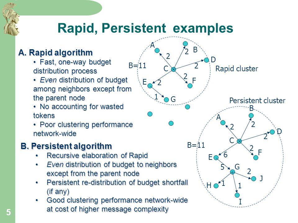 5 Rapid, Persistent examples B 2 A C D E F G 2 2 2 1 B=11 2 Rapid cluster 2 A B C D E F G 2 2 6 5 B=11 2 H I J 1 1 2 Persistent cluster B.