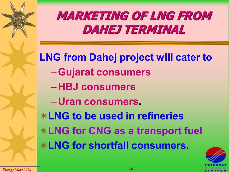 Energy Mart 2004 25 MARKET FOR LNG