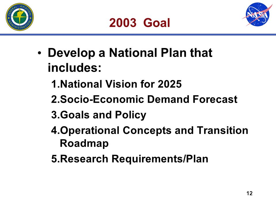 12 2003 Goal Develop a National Plan that includes: 1.National Vision for 2025 2.Socio-Economic Demand Forecast 3.Goals and Policy 4.Operational Concepts and Transition Roadmap 5.Research Requirements/Plan