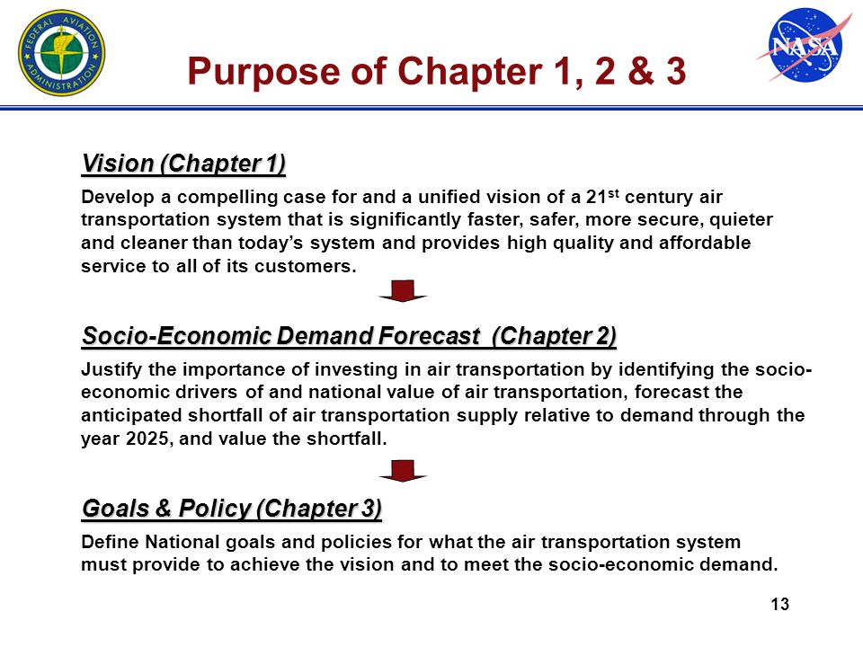13 Purpose of Chapter 1, 2 & 3 Justify the importance of investing in air transportation by identifying the socio- economic drivers of and national value of air transportation, forecast the anticipated shortfall of air transportation supply relative to demand through the year 2025, and value the shortfall.
