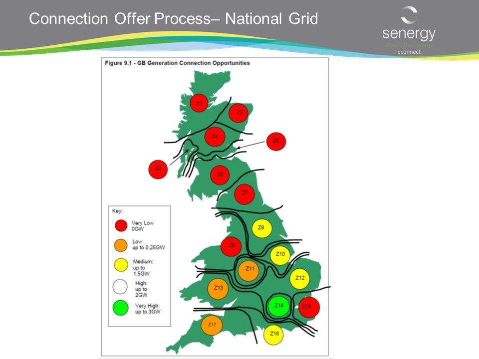Connection Offer Process– National Grid