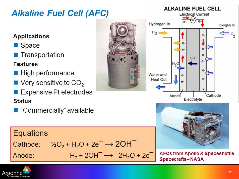 """21 Alkaline Fuel Cell (AFC) Applications Space Transportation Features High performance Very sensitive to CO 2 Expensive Pt electrodes Status """"Commerc"""