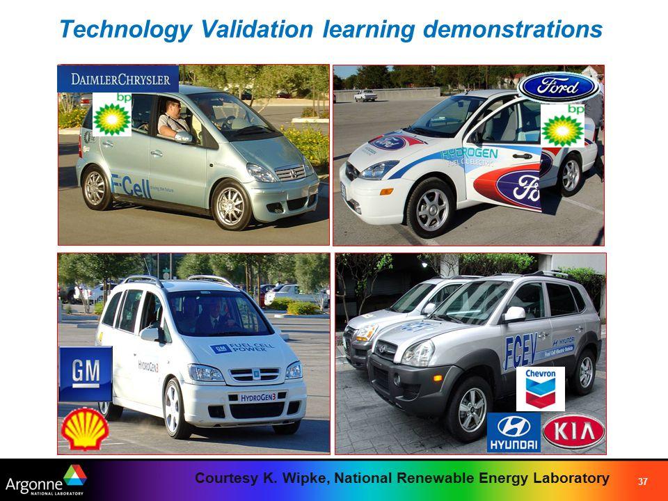 37 Technology Validation learning demonstrations Courtesy K. Wipke, National Renewable Energy Laboratory