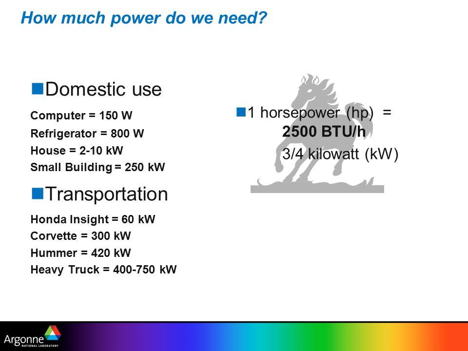Domestic use Computer = 150 W Refrigerator = 800 W House = 2-10 kW Small Building = 250 kW Transportation Honda Insight = 60 kW Corvette = 300 kW Humm