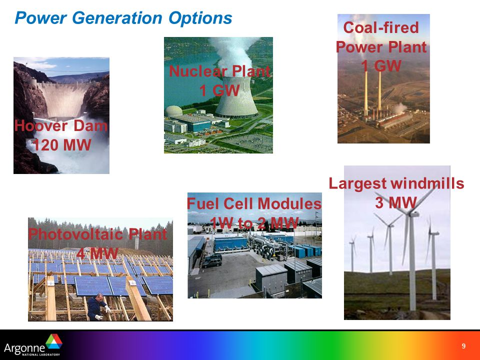 9 Power Generation Options Nuclear Plant 1 GW Hoover Dam 120 MW Photovoltaic Plant 4 MW Fuel Cell Modules 1W to 2 MW Largest windmills 3 MW Coal-fired