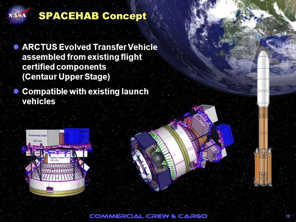 18 SPACEHAB Concept lARCTUS Evolved Transfer Vehicle assembled from existing flight certified components (Centaur Upper Stage) lCompatible with existi