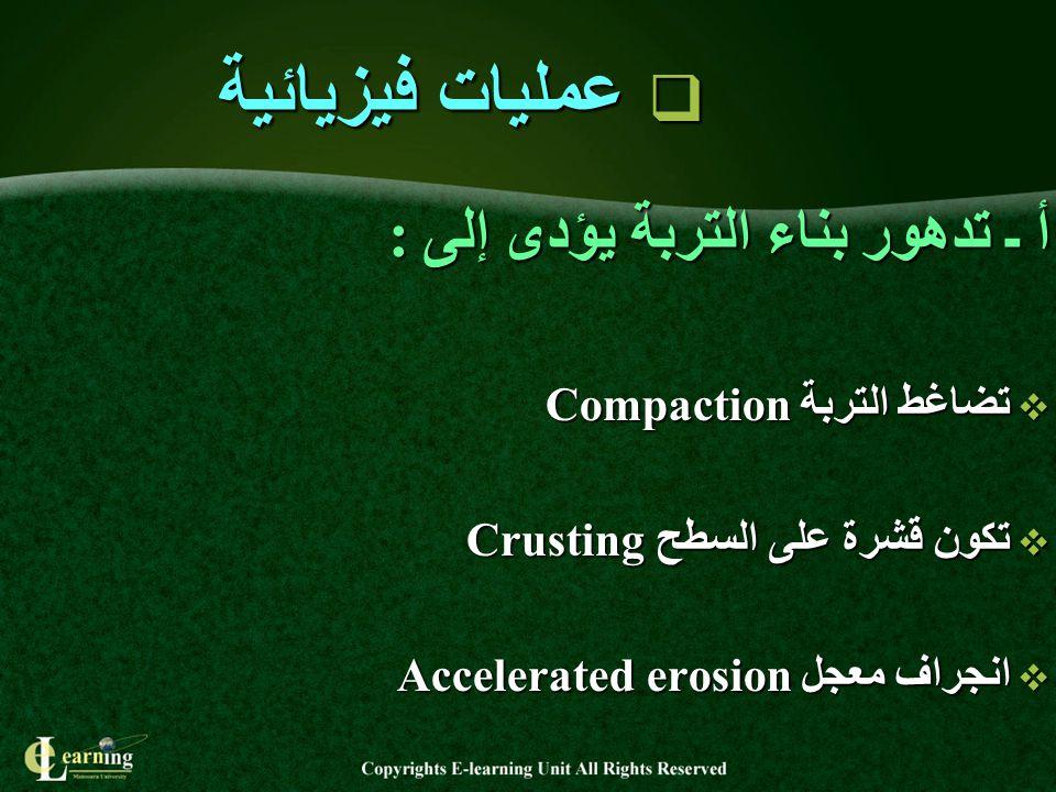 أ ـ تدهور بناء التربة يؤدى إلى :  تضاغط التربة Compaction  تكون قشرة على السطح Crusting  انجراف معجل Accelerated erosion  عمليات فيزيائية