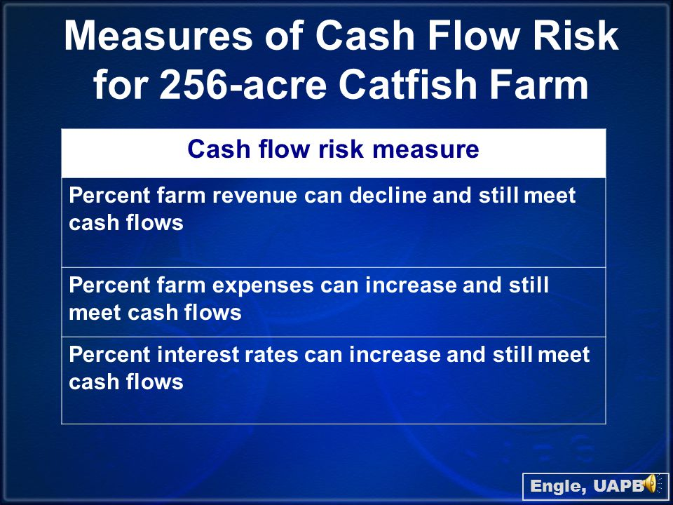 Liquidity Measures for 256-acre Catfish Farm RatioInterpretation Interest Coverage Ratio Relates interest to firm's ability to service debt.