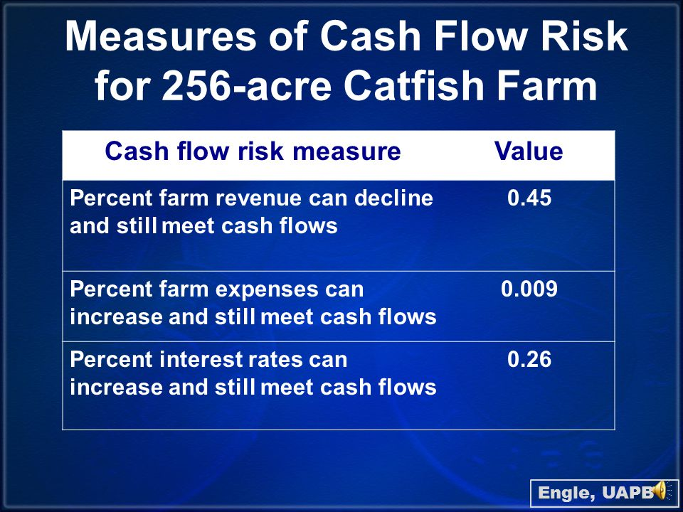 Liquidity Measures for 256-acre Catfish Farm RatioValue Interest Coverage Ratio0.14 Cash Flow Coverage Ratio5.63 Debt-servicing ratio0.18 Engle, UAPB