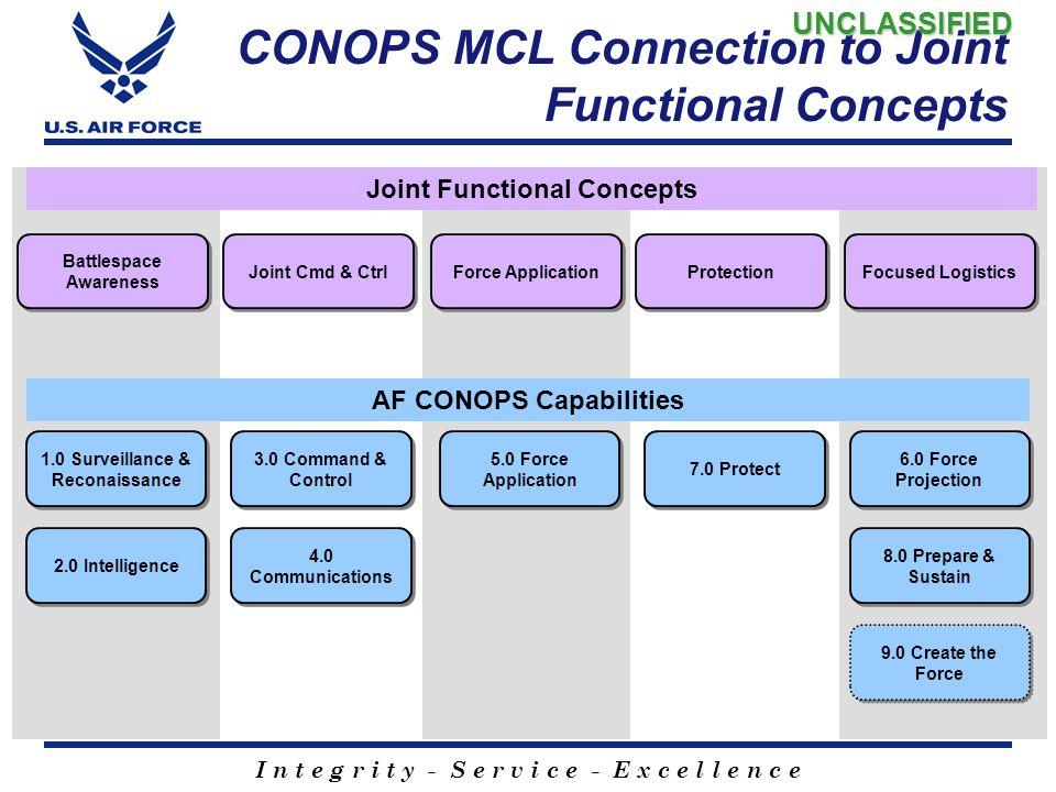 I n t e g r i t y - S e r v i c e - E x c e l l e n c e CONOPS MCL Connection to Joint Functional Concepts 1.0 Surveillance & Reconaissance 1.0 Survei