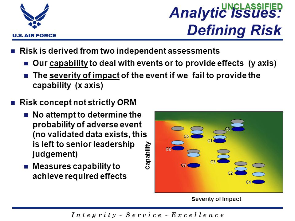 I n t e g r i t y - S e r v i c e - E x c e l l e n c e Summary The USAF is moving forward to establish Capabilities Based Planning as the foundation for how we conduct business in the future A constant communication between HQ/AF and MAJCOMs essential to understand contributions to warfighter, investment strategies to mitigate shortfalls and capability priorities Our task: make warfighting effects, and the capabilities needed to achieve them, the drivers for everything we do UNCLASSIFIED