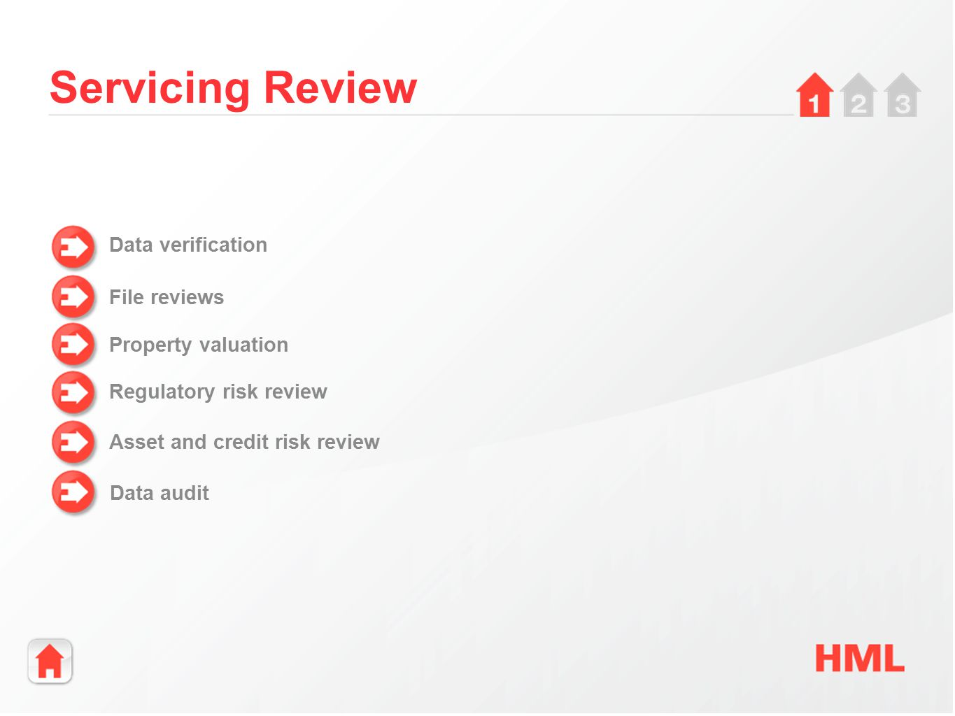 Data verification Servicing Review File reviews Property valuation Regulatory risk review Asset and credit risk review Data audit