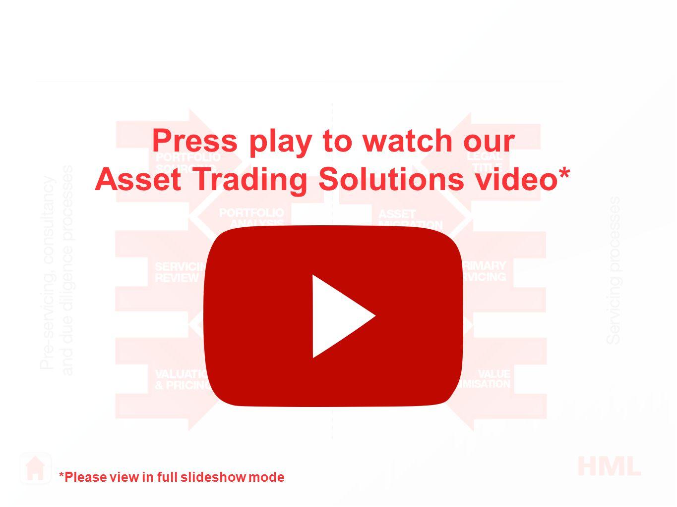 Press play to watch our Asset Trading Solutions video* *Please view in full slideshow mode