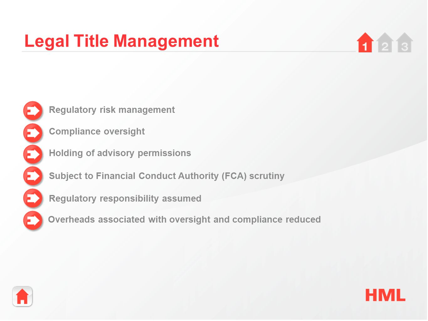 Legal Title Management Regulatory risk management Compliance oversight Holding of advisory permissions Subject to Financial Conduct Authority (FCA) scrutiny Regulatory responsibility assumed Overheads associated with oversight and compliance reduced