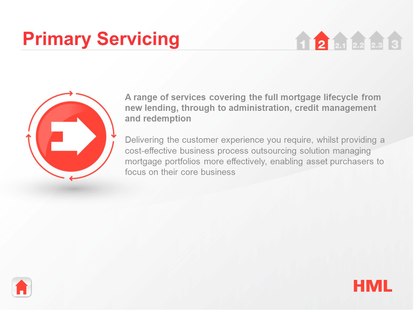 Primary Servicing A range of services covering the full mortgage lifecycle from new lending, through to administration, credit management and redemption Delivering the customer experience you require, whilst providing a cost-effective business process outsourcing solution managing mortgage portfolios more effectively, enabling asset purchasers to focus on their core business