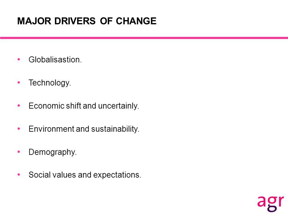 MAJOR DRIVERS OF CHANGE Globalisastion. Technology.