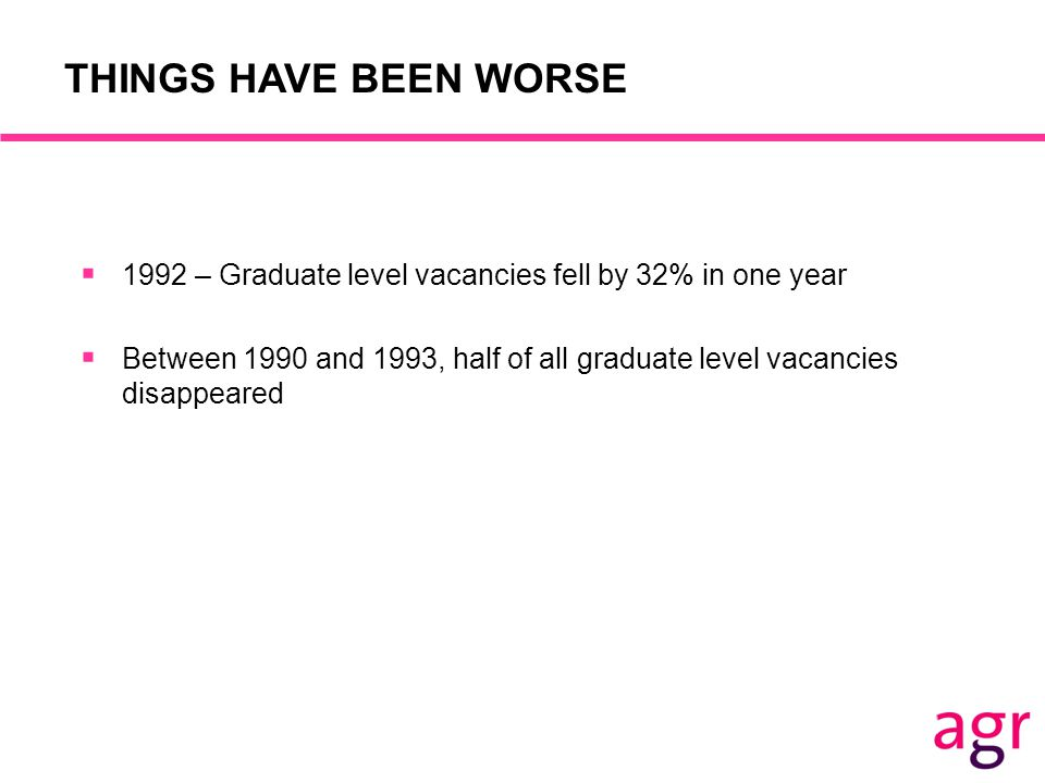 IF THAT WASN'T ENOUGH…...Once they get into work graduates need to cope with ….