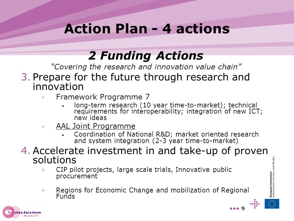10 EU R&D Support Framework Programme 7 ICT research Challenge 7: ICT & Ageing Advanced Prototypes for independent living/active ageing (Ambient Intelligence) Open Systems, Reference Architectures, Platforms Support: roadmaps, standards, S/E research, Int'l cooperation Challenge 5: eHealth Personal health systems monitoring; point of care diagnostics Support actions: roadmaps, wireless use, interoperability Currently~30 projects, 200 M€