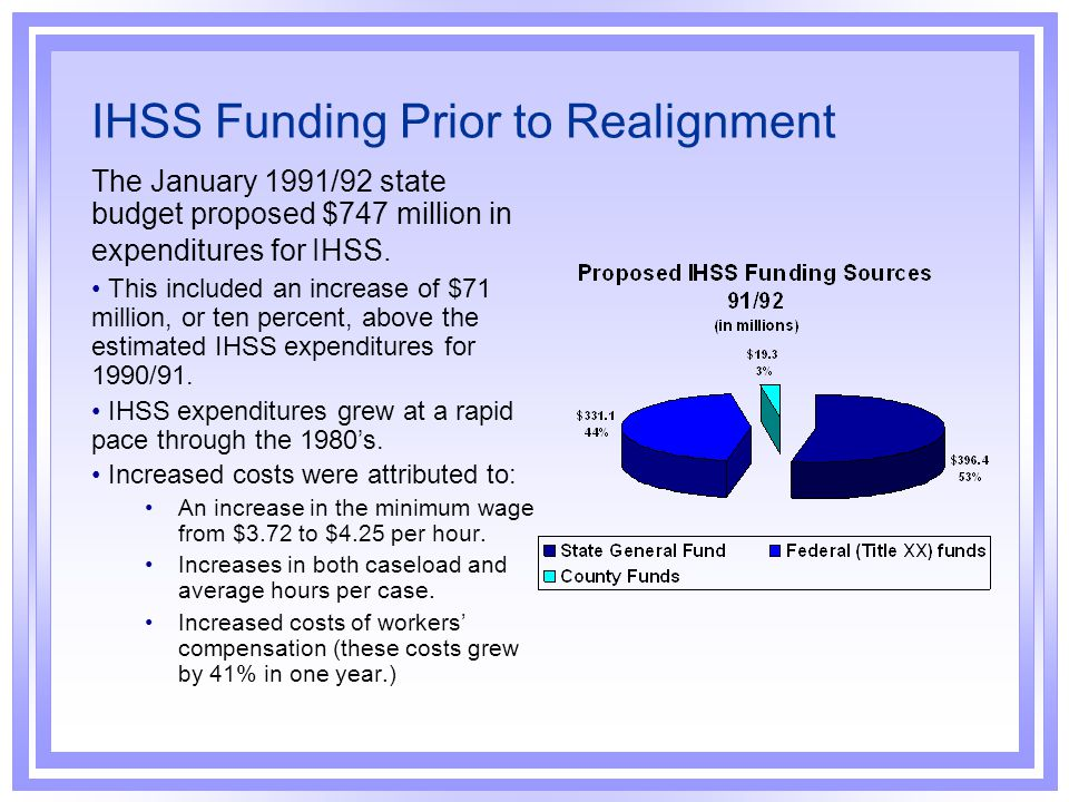 Realignment Funding 101 A presentation for the California Association of Public Authorities by Karen Keeslar July 26, 2006