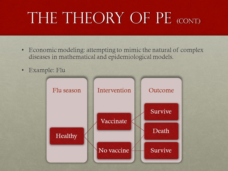 The theory of pe (cont.) Economic modeling: attempting to mimic the natural of complex diseases in mathematical and epidemiological models.Economic modeling: attempting to mimic the natural of complex diseases in mathematical and epidemiological models.
