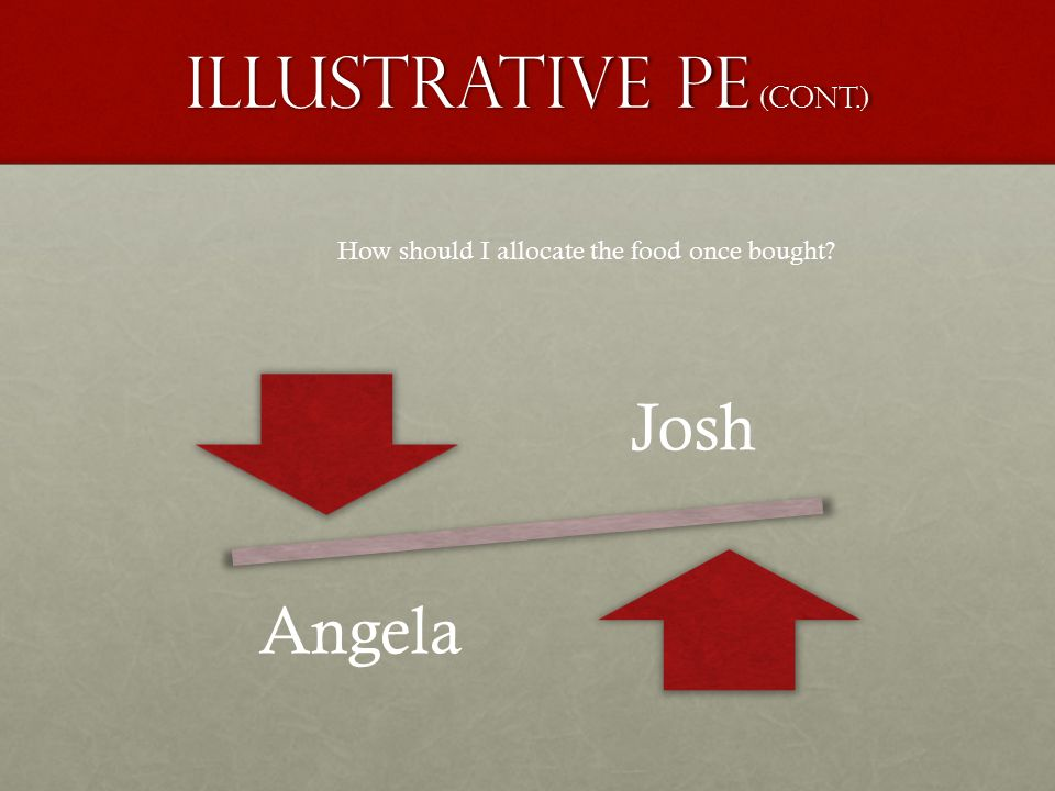 Illustrative PE (cont.) Josh Angela How should I allocate the food once bought