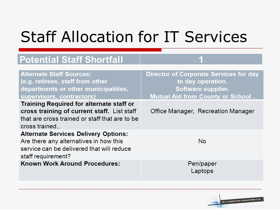 Staff Allocation for IT Services Potential Staff Shortfall1 Alternate Staff Sources: (e.g. retirees, staff from other departments or other municipalit