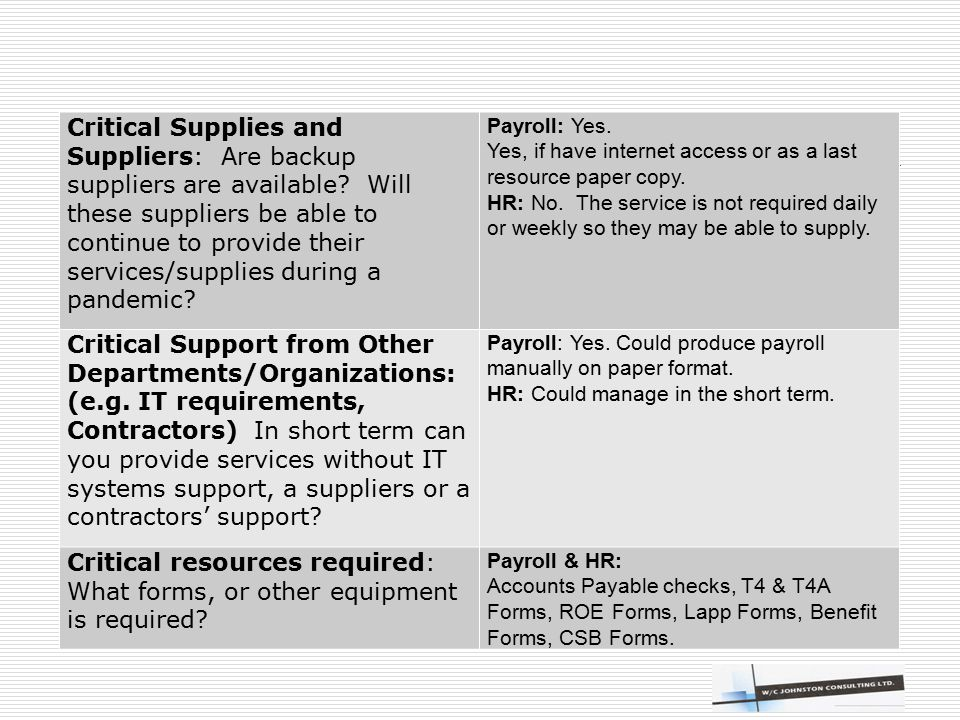Critical Supplies and Suppliers: Are backup suppliers are available? Will these suppliers be able to continue to provide their services/supplies durin