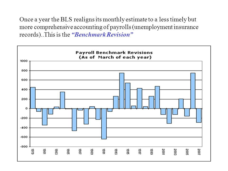 Once a year the BLS realigns its monthly estimate to a less timely but more comprehensive accounting of payrolls (unemployment insurance records)..This is the Benchmark Revision