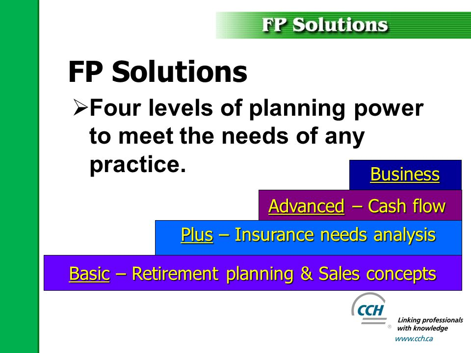 FP Solutions  Four levels of planning power to meet the needs of any practice.
