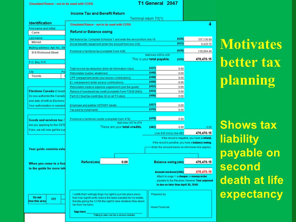 Motivates better tax planning Shows tax liability payable on second death at life expectancy