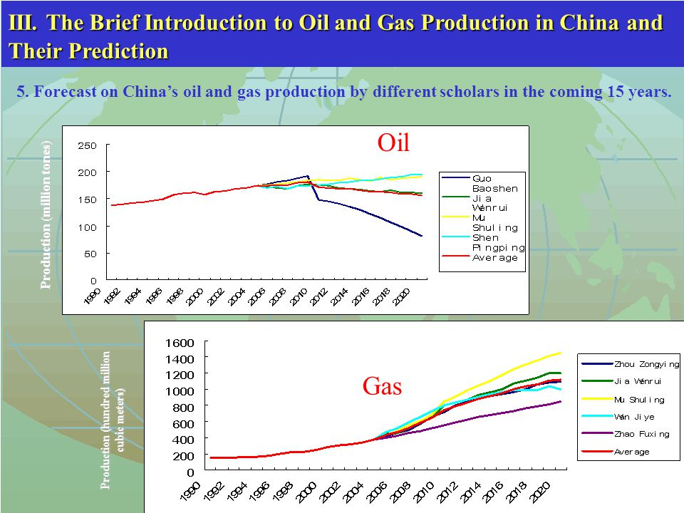 5. Forecast on China's oil and gas production by different scholars in the coming 15 years.