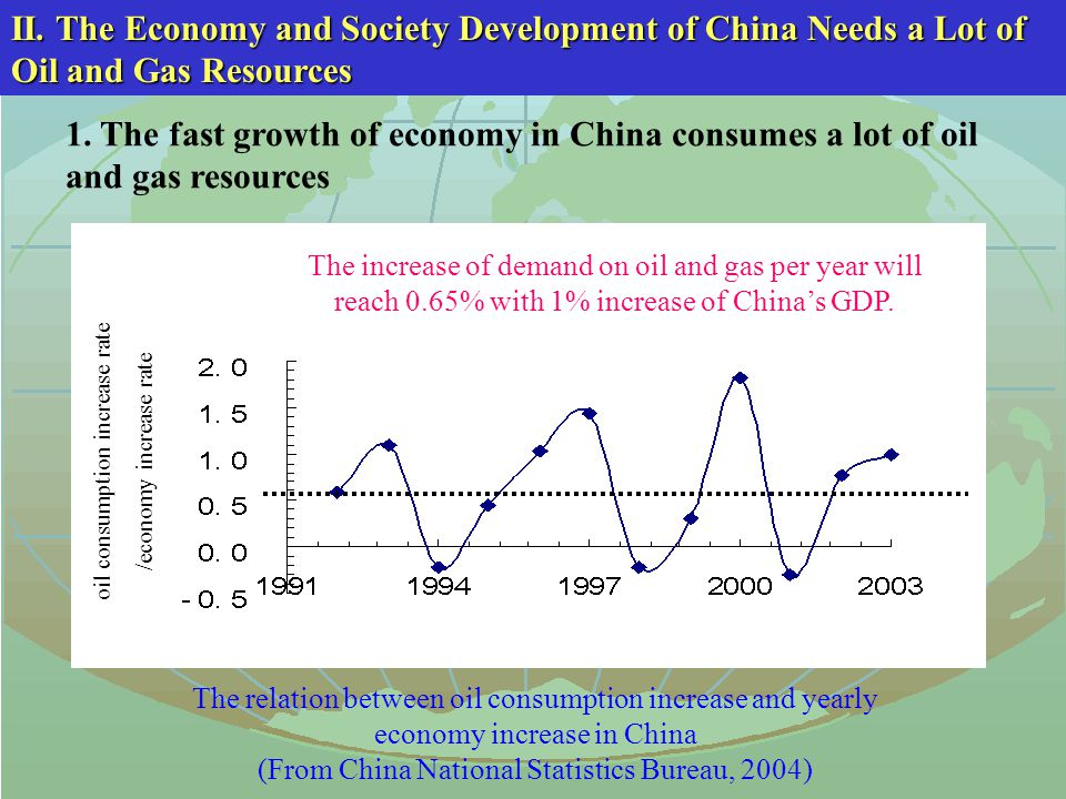 The relation between oil consumption increase and yearly economy increase in China (From China National Statistics Bureau, 2004) II.